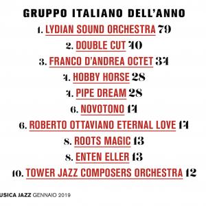 Novotono sesto miglior gruppo italiano